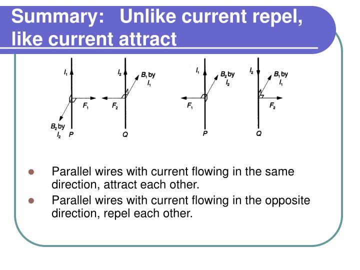 Summary:Unlike current repel, like current attract