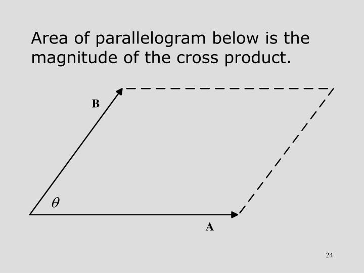 Area of parallelogram below is the magnitude of the cross product.