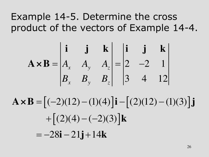 Example 14-5. Determine the cross product of the vectors of Example 14-4.
