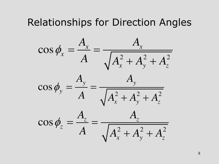 Relationships for Direction Angles