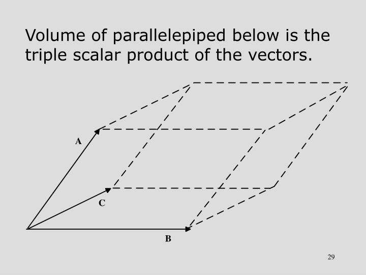 Volume of parallelepiped below is the triple scalar product of the vectors.
