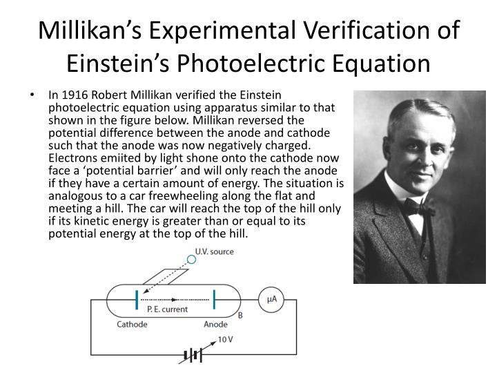 Millikan's Experimental Verification of Einstein's Photoelectric Equation