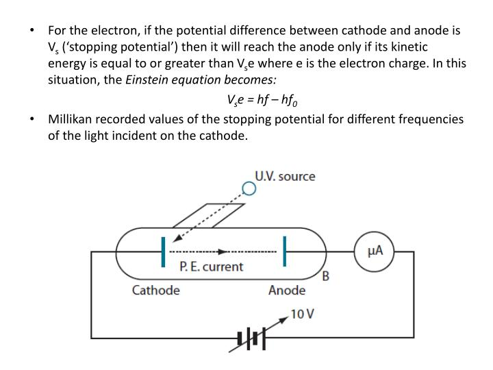 For the electron, if the potential difference between cathode and anode is V