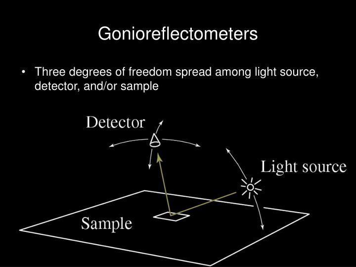 Gonioreflectometers