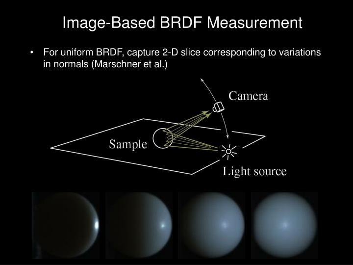 Image-Based BRDF Measurement