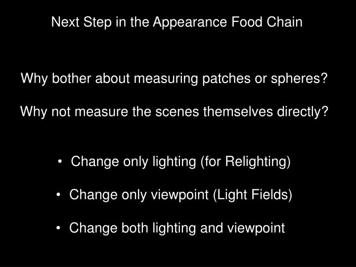 Next Step in the Appearance Food Chain