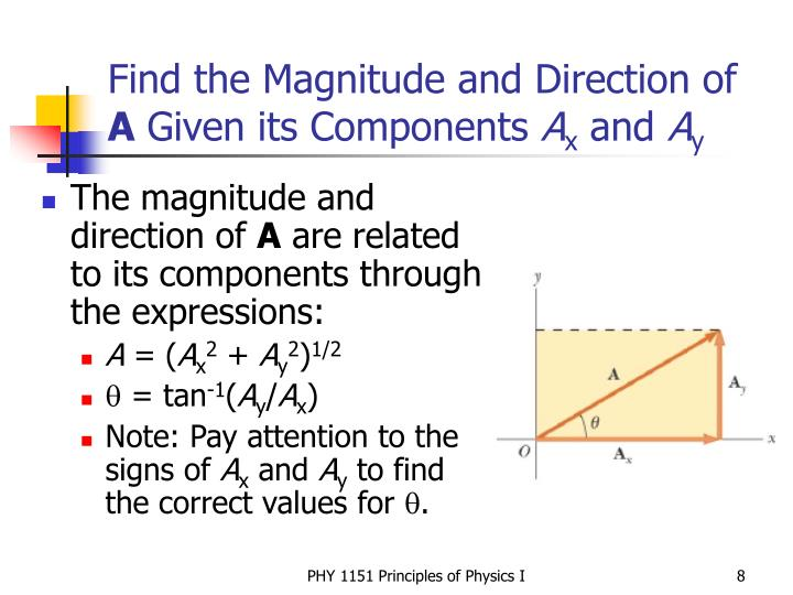 Find the Magnitude and Direction of