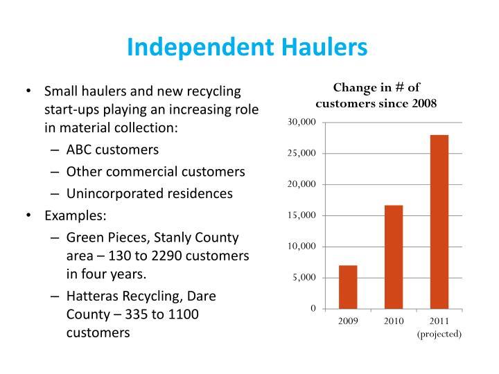 Independent Haulers