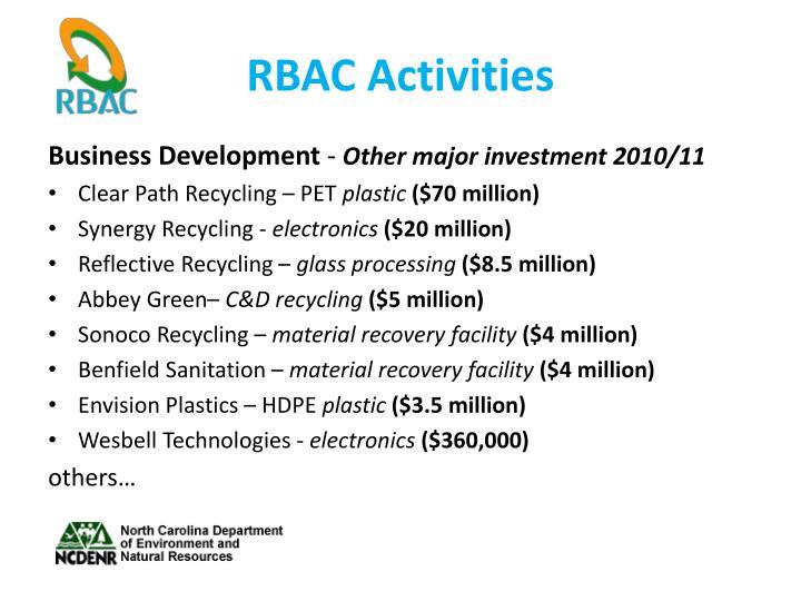 RBAC Activities