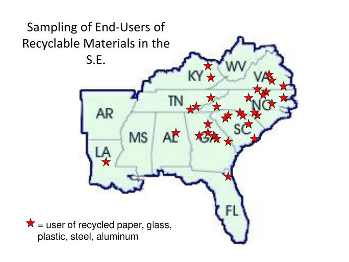 Sampling of End-Users of Recyclable Materials in the S.E.