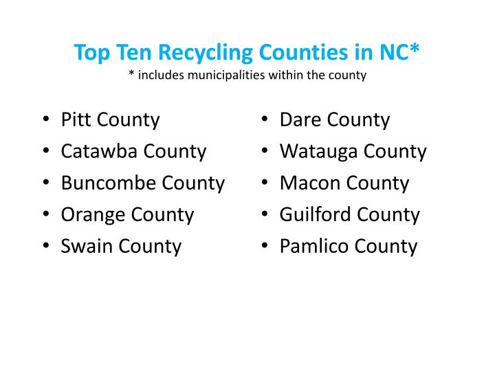 Top Ten Recycling Counties in NC*