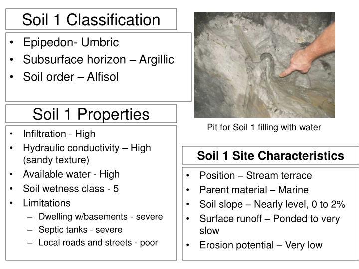 Soil 1 Classification