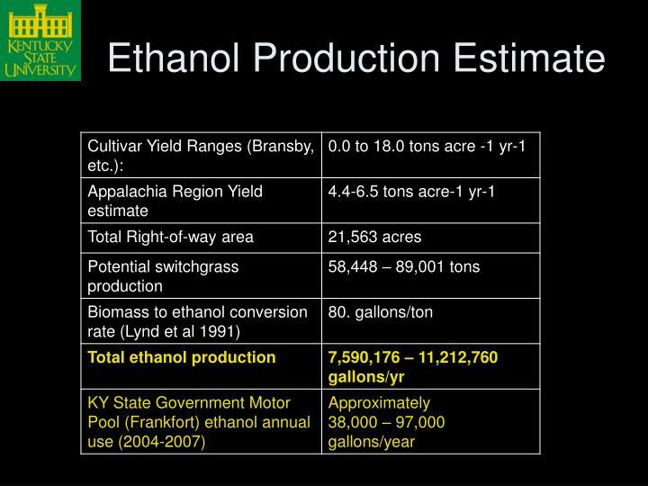 Ethanol Production Estimate