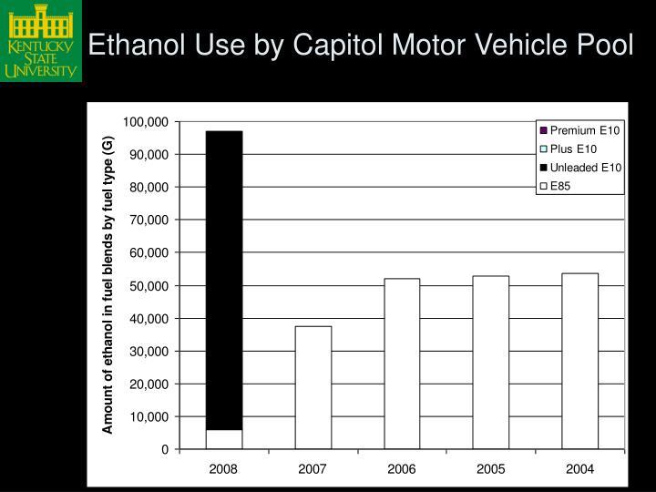 Ethanol Use by Capitol Motor Vehicle Pool