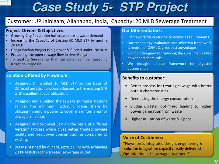 Case Study 5-  STP Project