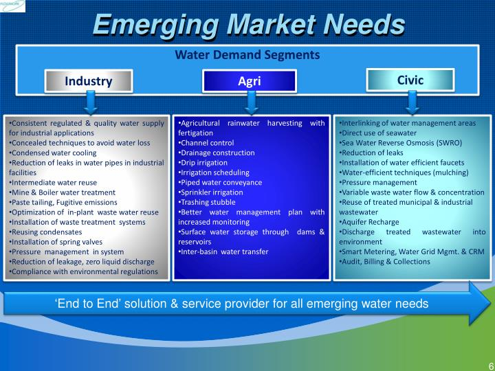 Emerging Market Needs