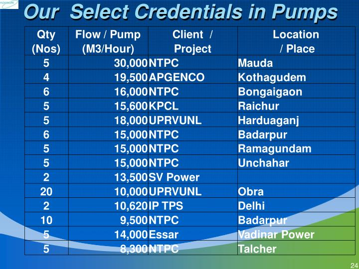 Our  Select Credentials in Pumps