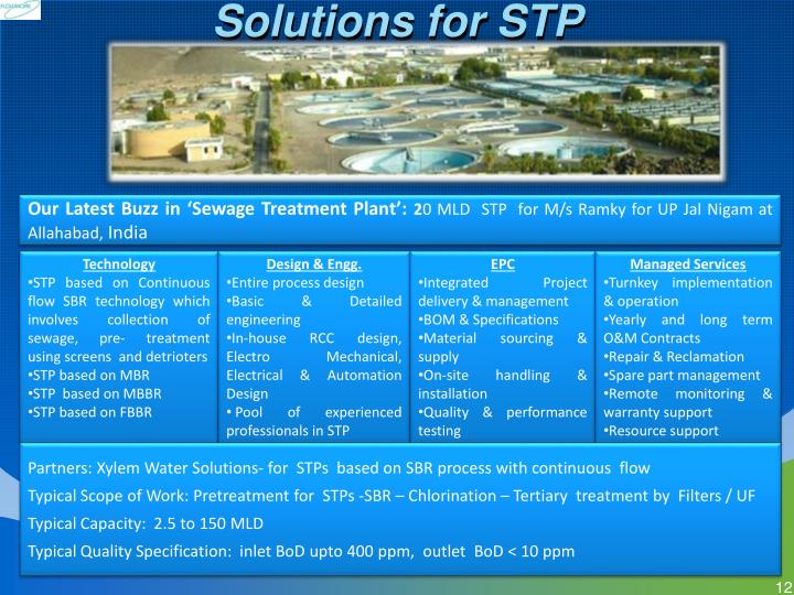 Solutions for STP