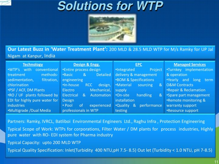 Solutions for WTP