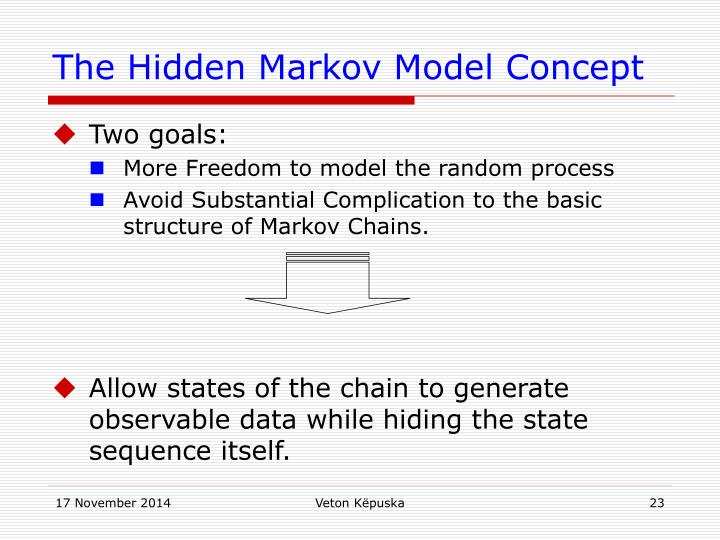 The Hidden Markov Model Concept