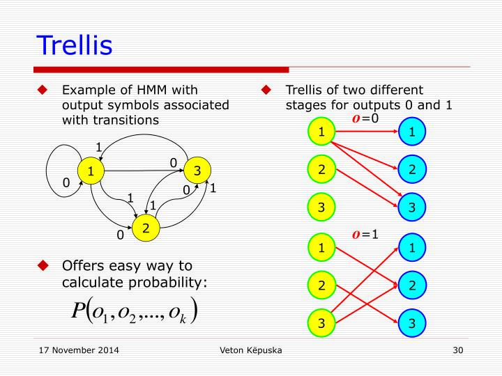 Example of HMM with output symbols associated with transitions