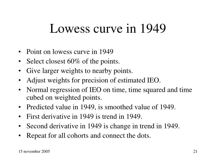 Lowess curve in 1949