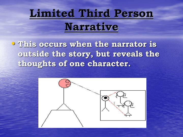 Limited Third Person Narrative