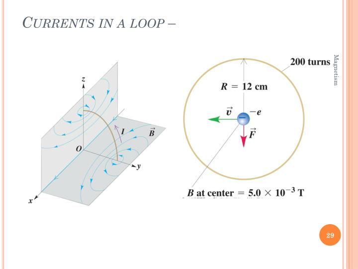 Currents in a loop –
