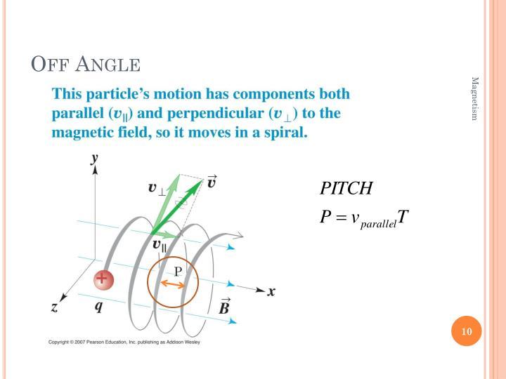 Off Angle