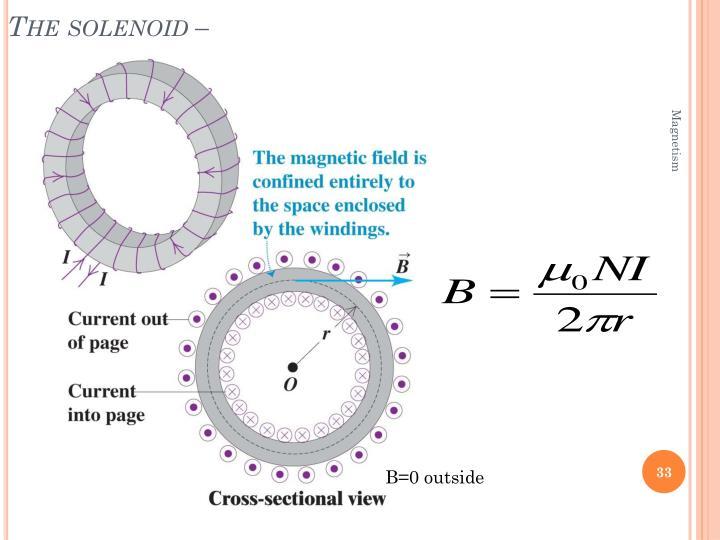 The solenoid –