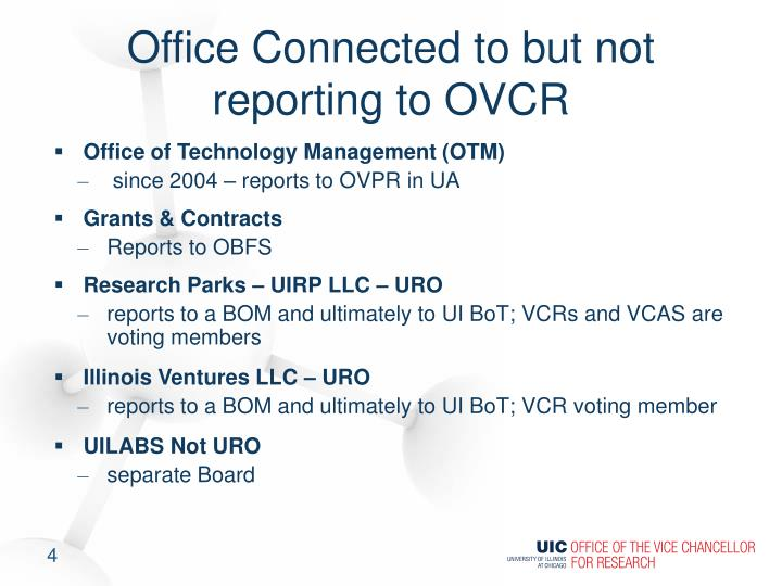 Office Connected to but not reporting to OVCR