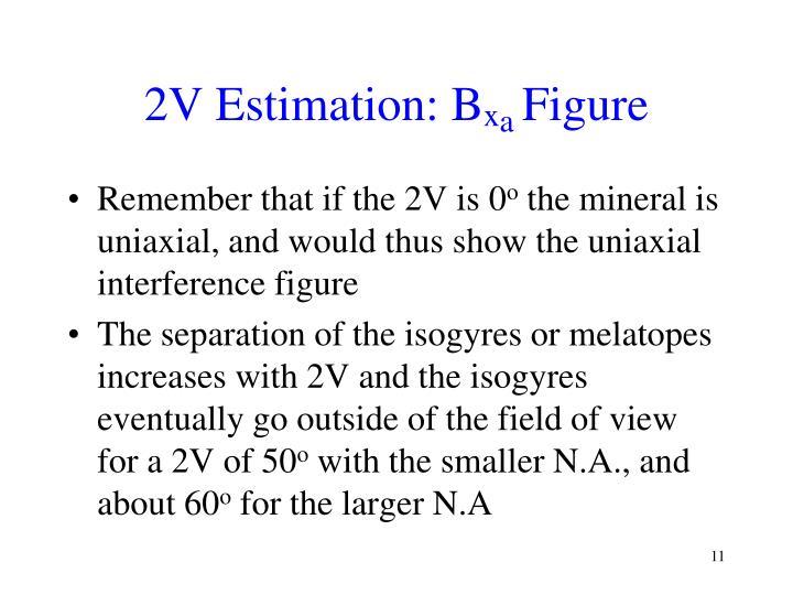 2V Estimation: B