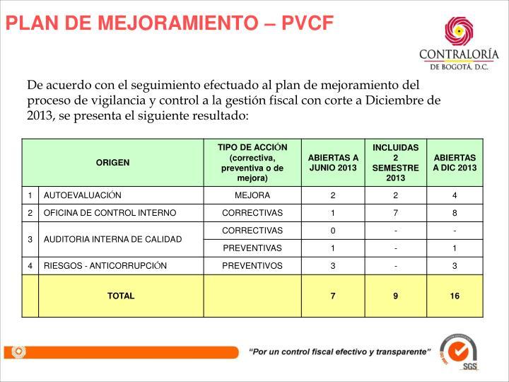 PLAN DE MEJORAMIENTO – PVCF