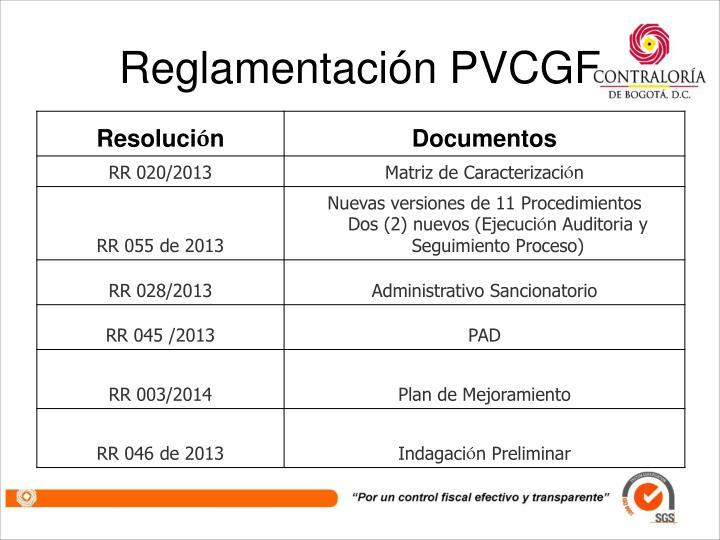 Reglamentación PVCGF