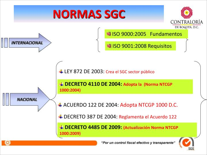NORMAS SGC