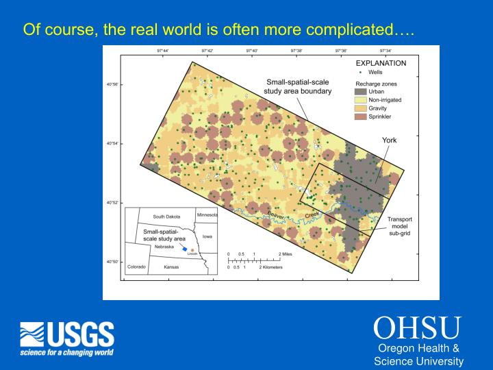Of course, the real world is often more complicated….