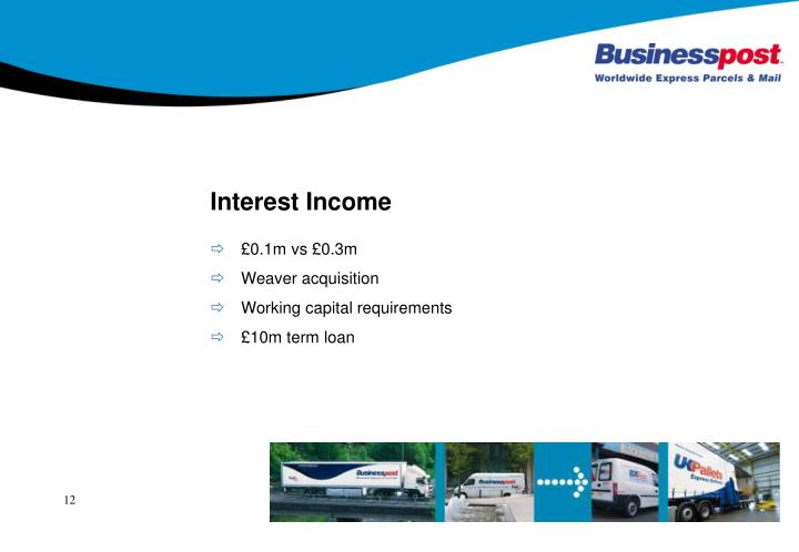 Interest Income