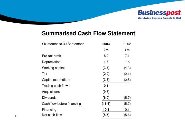 Summarised Cash Flow Statement