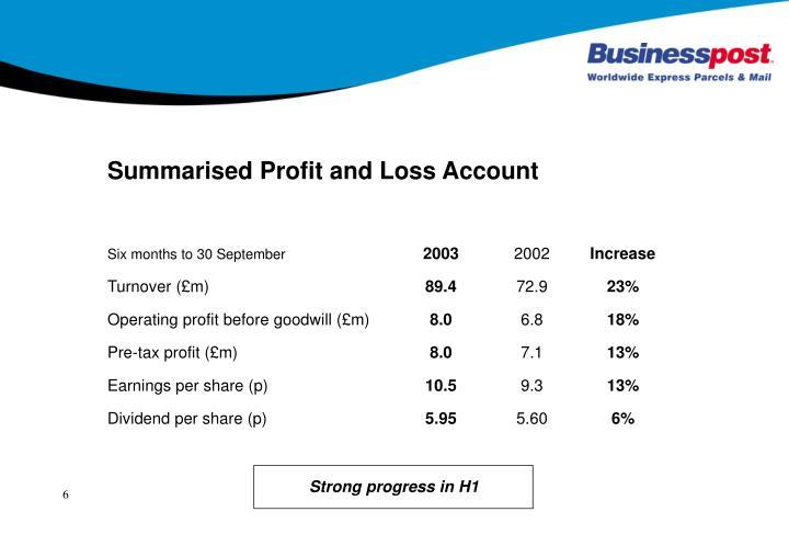 Summarised Profit and Loss Account