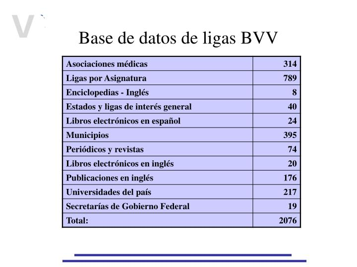 Base de datos de ligas BVV