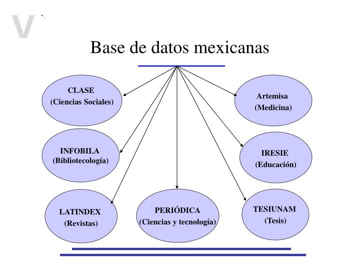 Base de datos mexicanas