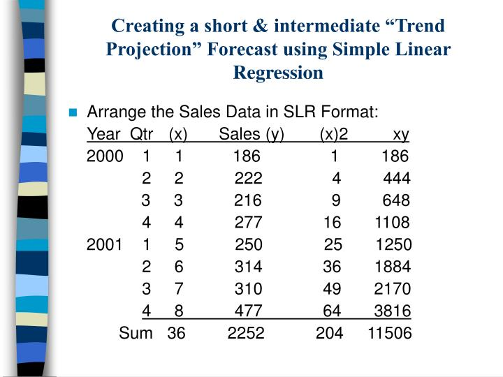 """Creating a short & intermediate """"Trend Projection"""" Forecast using Simple Linear Regression"""