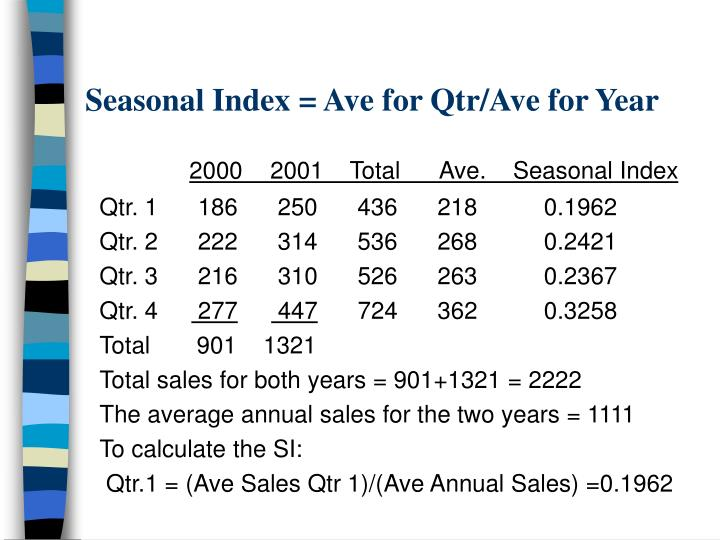 Seasonal Index = Ave for Qtr/Ave for Year