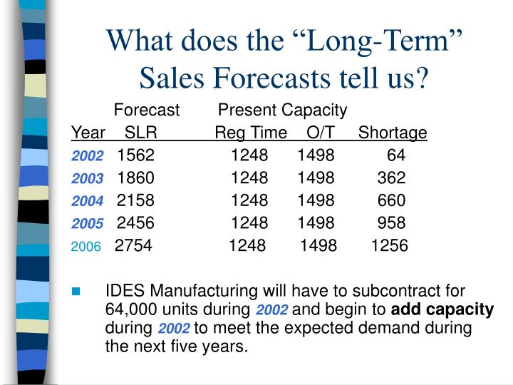 """What does the """"Long-Term"""" Sales Forecasts tell us?"""