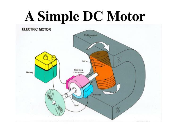 A Simple DC Motor