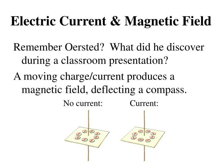 Electric Current & Magnetic Field