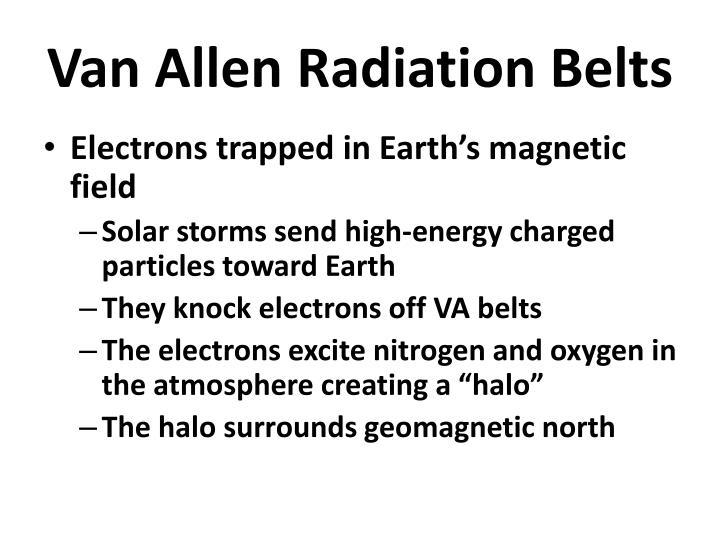 Van Allen Radiation Belts