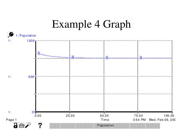 Example 4 Graph