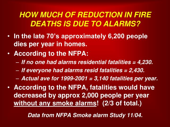 HOW MUCH OF REDUCTION IN FIRE DEATHS IS DUE TO ALARMS?