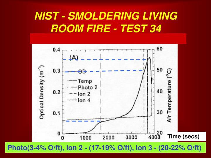 NIST - SMOLDERING LIVING ROOM FIRE - TEST 34